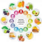 vitaminsko'mineralni status
